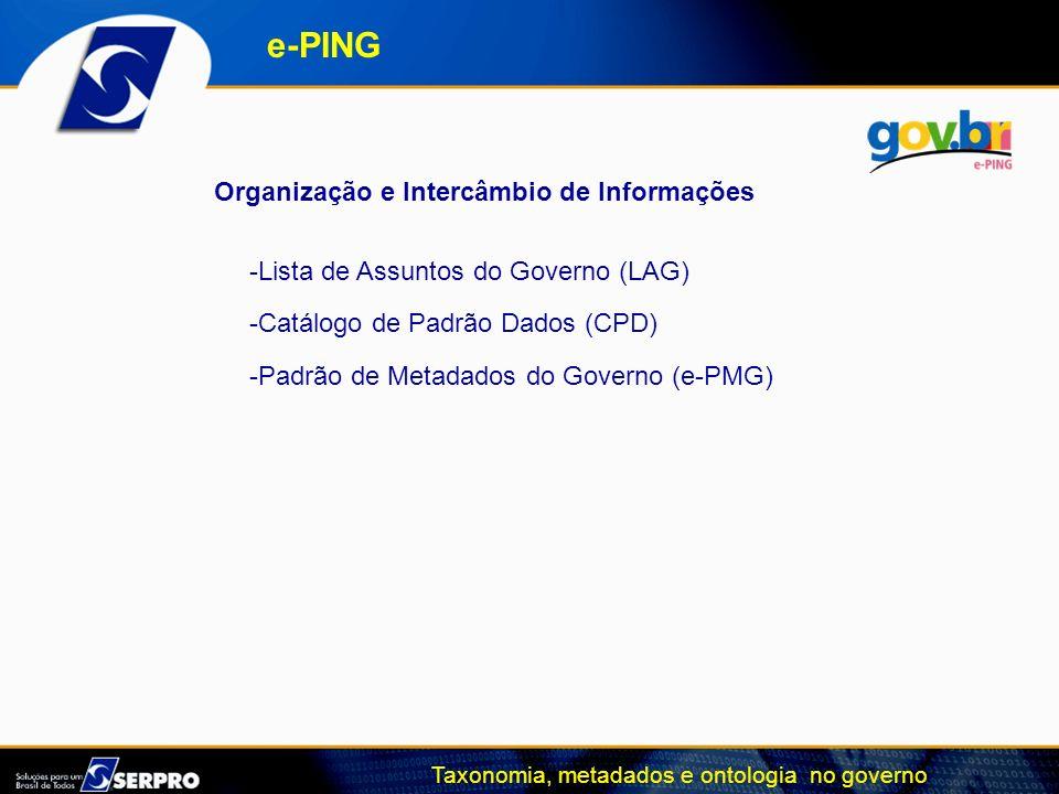 Taxonomia, metadados e ontologia no governo e-PING Organização e Intercâmbio de Informações -Lista de Assuntos do Governo (LAG) -Catálogo de Padrão Da