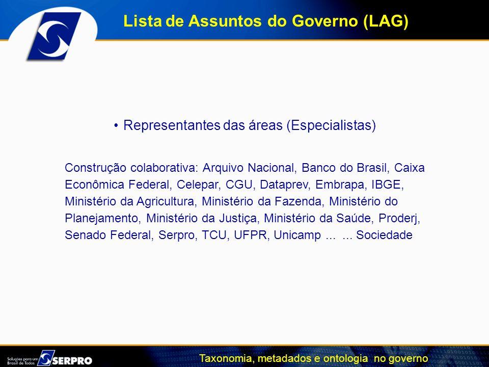 Taxonomia, metadados e ontologia no governo Construção colaborativa: Arquivo Nacional, Banco do Brasil, Caixa Econômica Federal, Celepar, CGU, Datapre