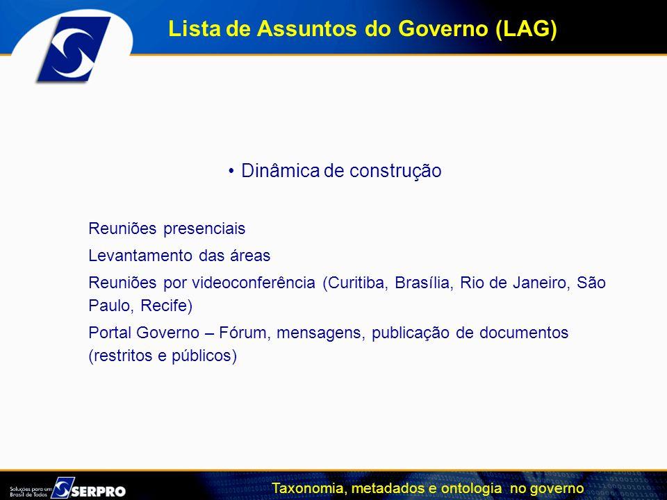 Taxonomia, metadados e ontologia no governo Reuniões presenciais Levantamento das áreas Reuniões por videoconferência (Curitiba, Brasília, Rio de Jane