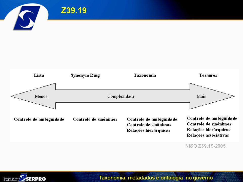 Taxonomia, metadados e ontologia no governo Z39.19 NISO Z39.19-2005
