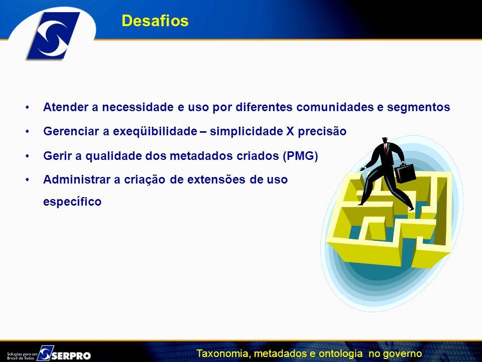 Taxonomia, metadados e ontologia no governo Atender a necessidade e uso por diferentes comunidades e segmentos Desafios Gerenciar a exeqüibilidade – s