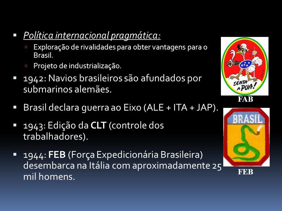 Política internacional pragmática: Exploração de rivalidades para obter vantagens para o Brasil. Projeto de industrialização. 1942: Navios brasileiros