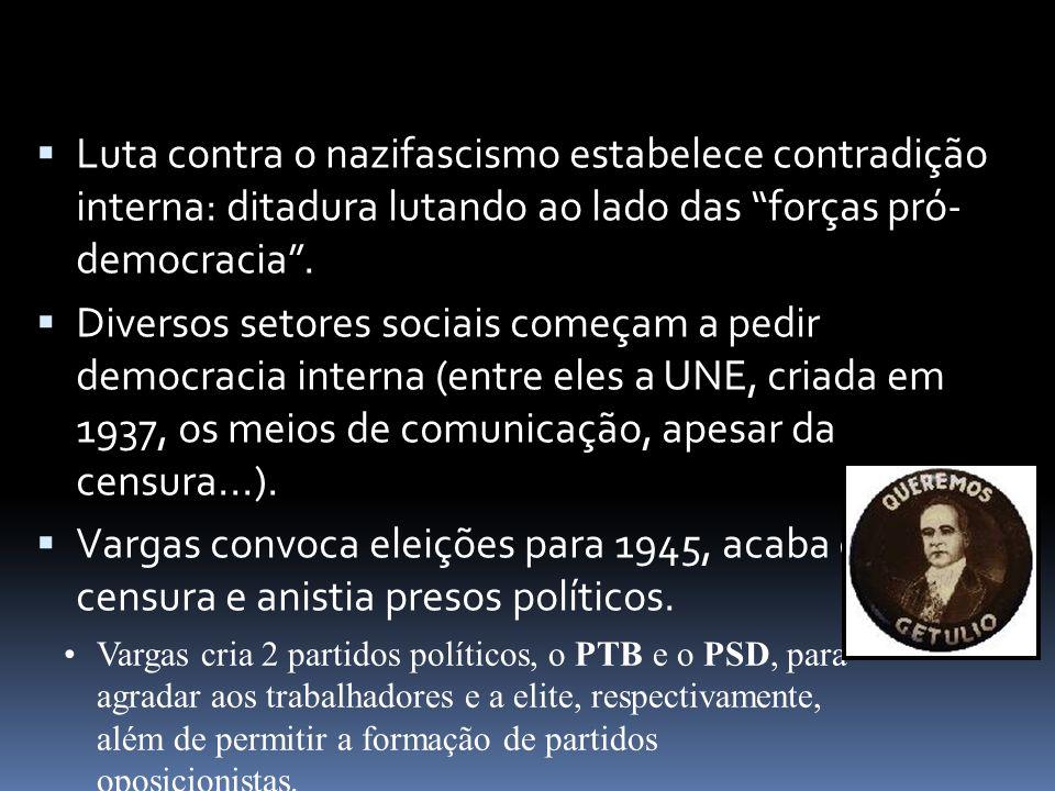 Luta contra o nazifascismo estabelece contradição interna: ditadura lutando ao lado das forças pró- democracia. Diversos setores sociais começam a ped