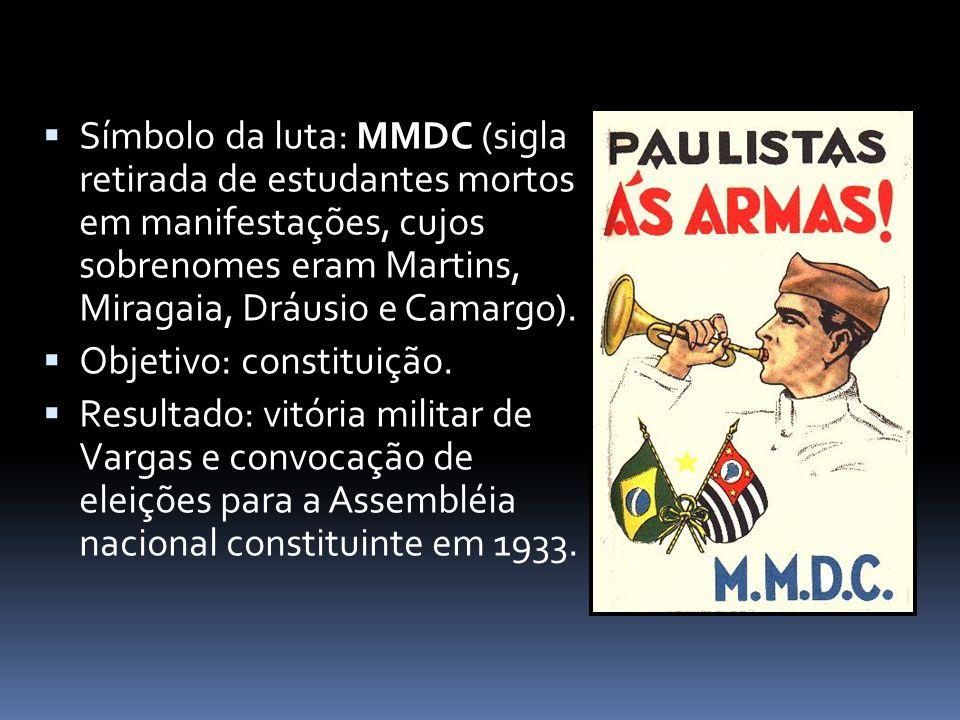 Símbolo da luta: MMDC (sigla retirada de estudantes mortos em manifestações, cujos sobrenomes eram Martins, Miragaia, Dráusio e Camargo). Objetivo: co