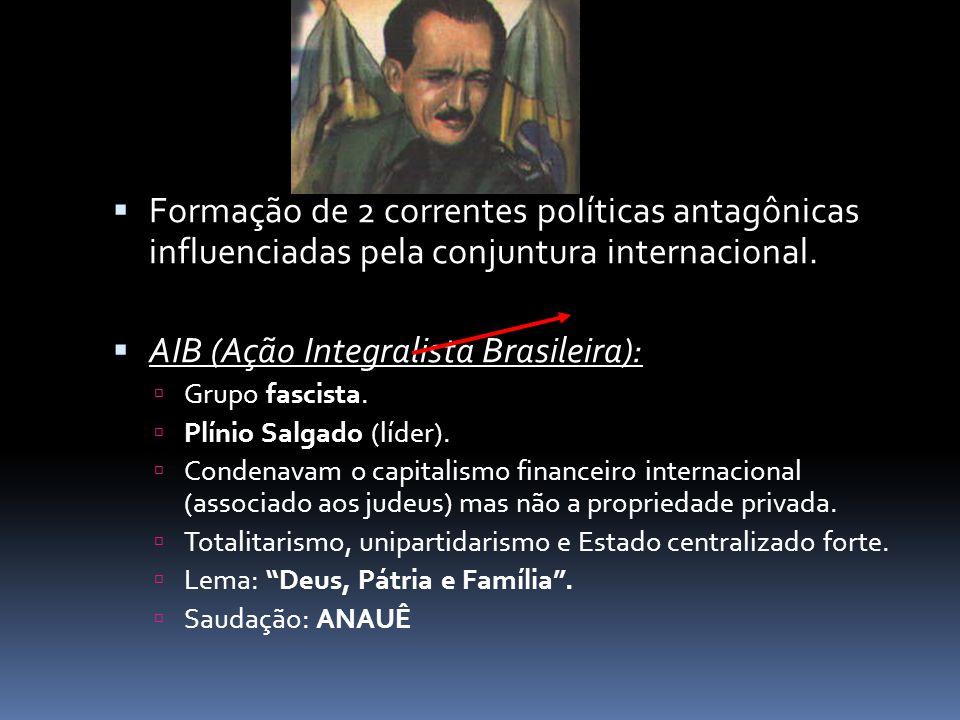 Formação de 2 correntes políticas antagônicas influenciadas pela conjuntura internacional. AIB (Ação Integralista Brasileira): Grupo fascista. Plínio