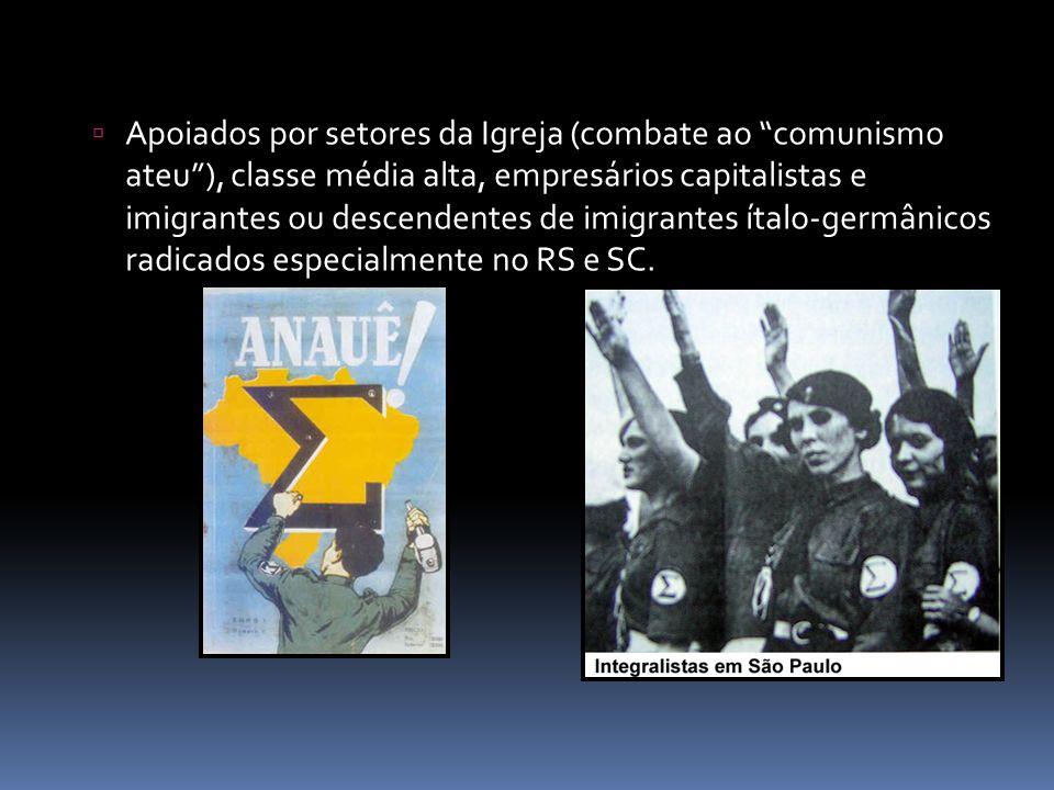 Apoiados por setores da Igreja (combate ao comunismo ateu), classe média alta, empresários capitalistas e imigrantes ou descendentes de imigrantes íta