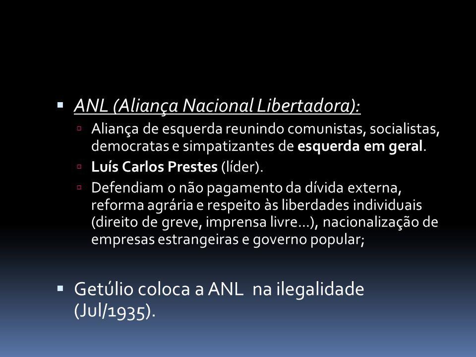 Nov/1935 - Intentona Comunista: tentativa de golpe por membros da ANL.