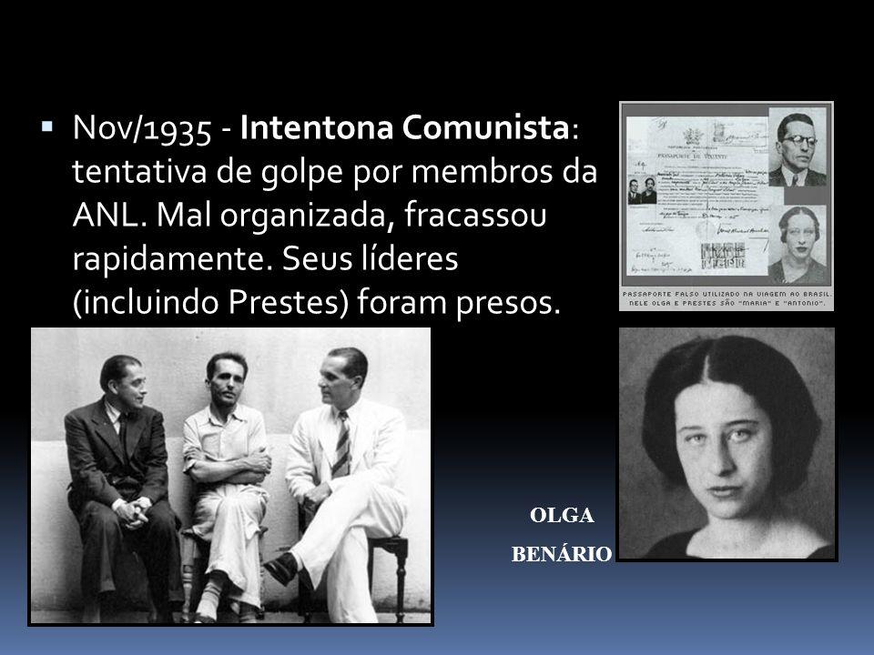 1937: Divulgação do Plano Cohen (suposto plano comunista para tomar o poder).