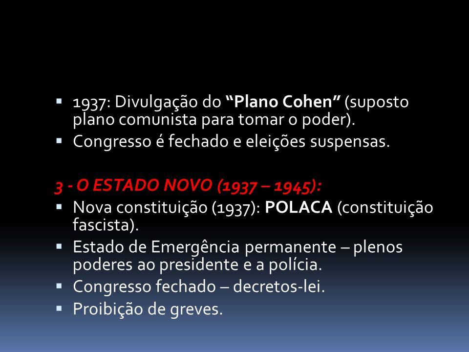 1937: Divulgação do Plano Cohen (suposto plano comunista para tomar o poder). Congresso é fechado e eleições suspensas. 3 - O ESTADO NOVO (1937 – 1945