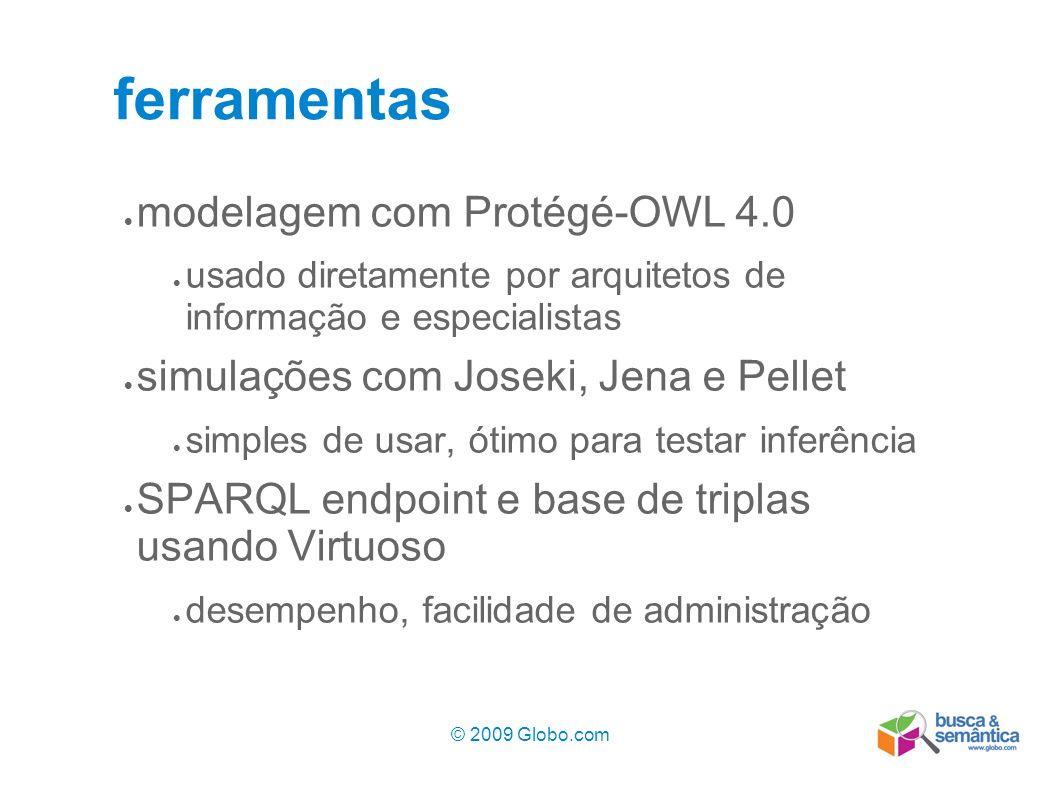 © 2009 Globo.com 9 ferramentas modelagem com Protégé-OWL 4.0 usado diretamente por arquitetos de informação e especialistas simulações com Joseki, Jen