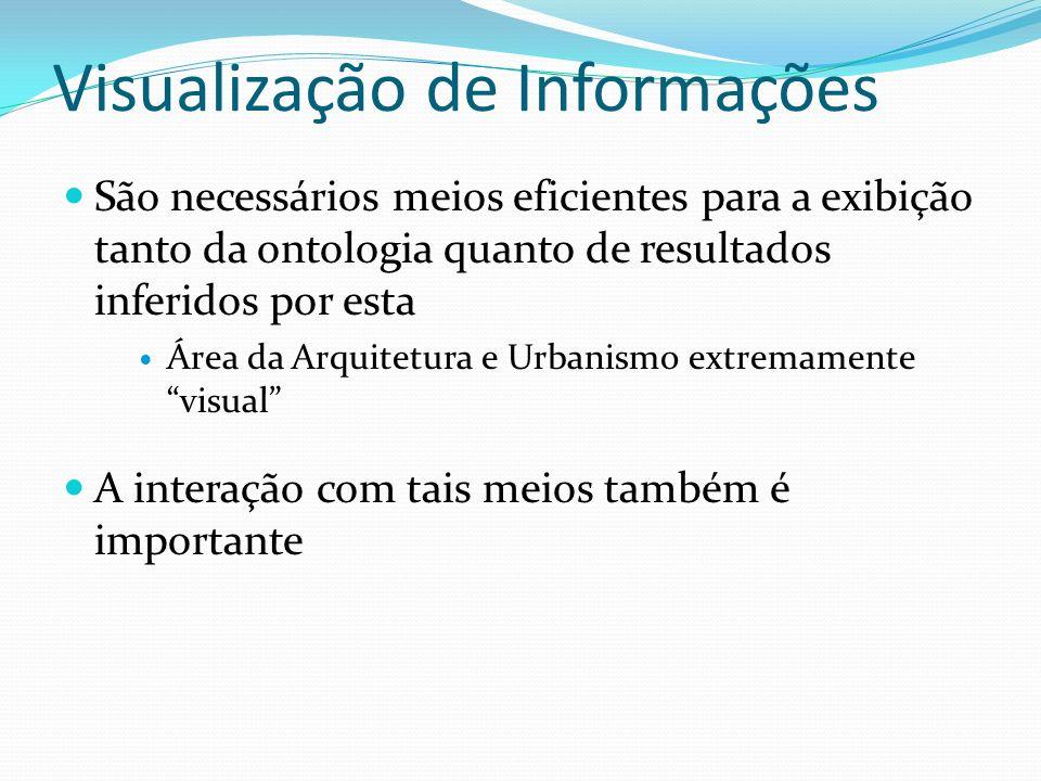 Visualização de Informações São necessários meios eficientes para a exibição tanto da ontologia quanto de resultados inferidos por esta Área da Arquit