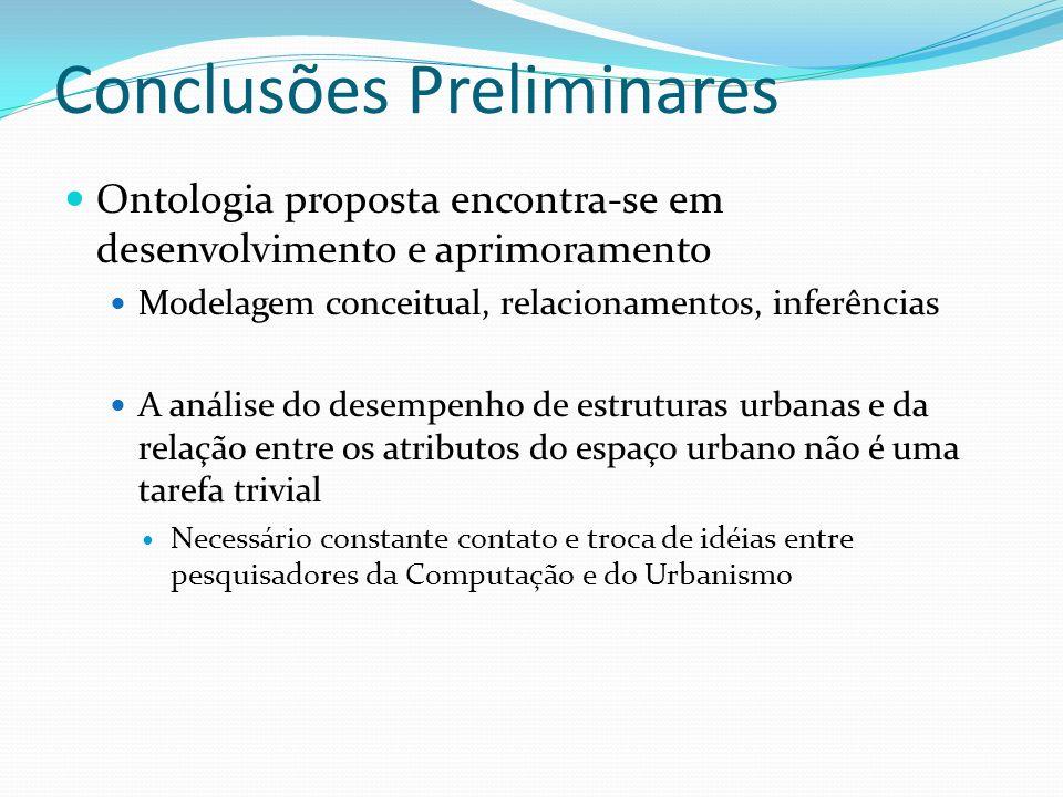 Conclusões Preliminares Ontologia proposta encontra-se em desenvolvimento e aprimoramento Modelagem conceitual, relacionamentos, inferências A análise