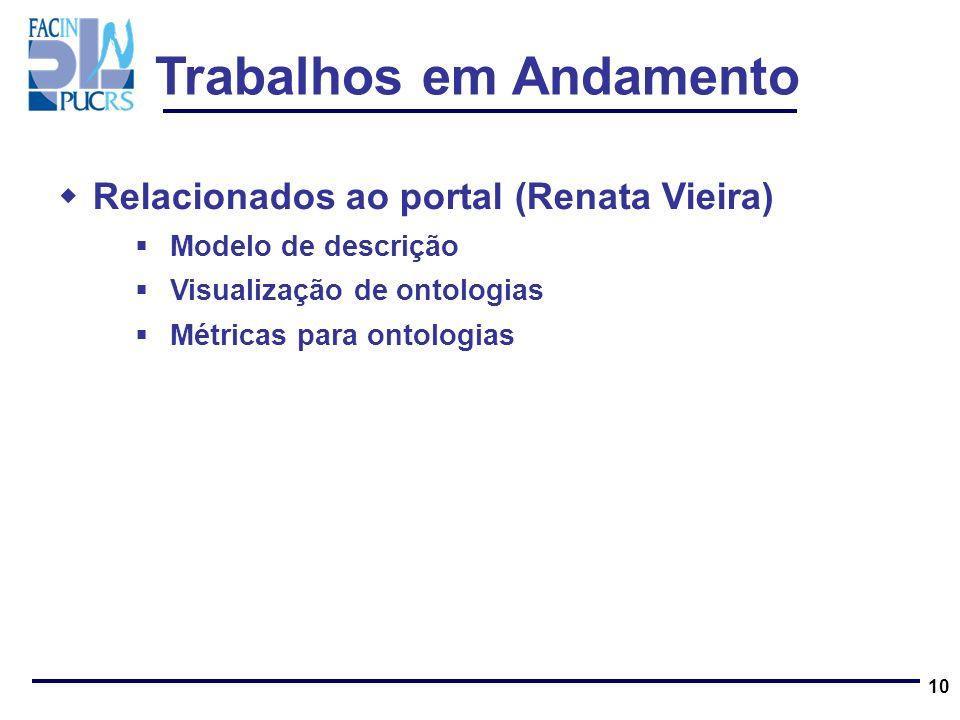 Trabalhos em Andamento Relacionados ao portal (Renata Vieira) Modelo de descrição Visualização de ontologias Métricas para ontologias 10