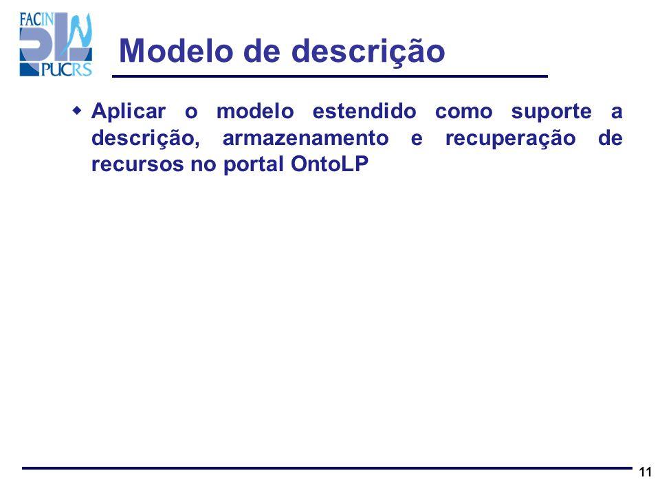 11 Aplicar o modelo estendido como suporte a descrição, armazenamento e recuperação de recursos no portal OntoLP Modelo de descrição