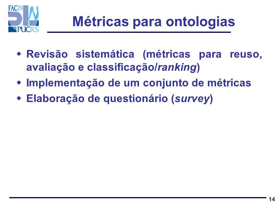 Métricas para ontologias 14 Revisão sistemática (métricas para reuso, avaliação e classificação/ranking) Implementação de um conjunto de métricas Elab