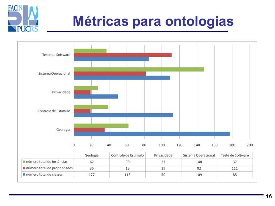 Métricas para ontologias 16