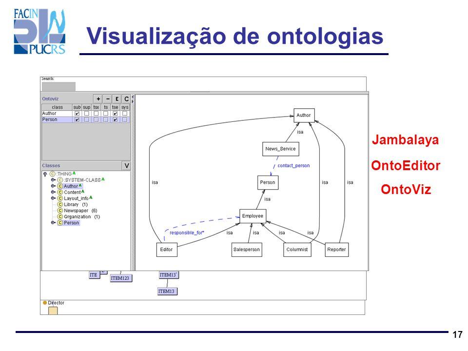 Visualização de ontologias 17 Jambalaya OntoEditor OntoViz