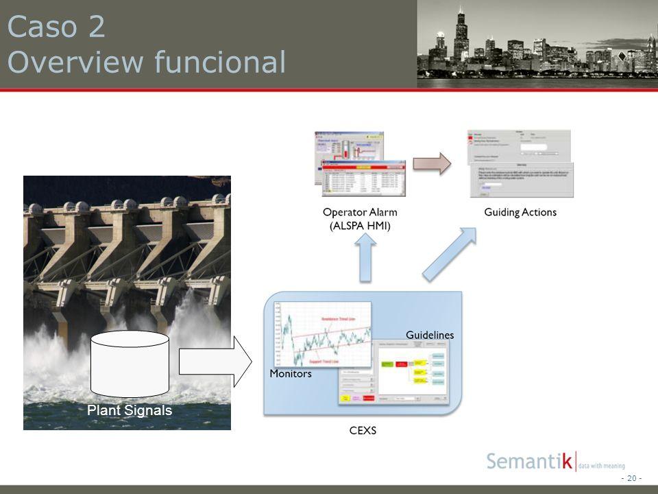 - 20 - Caso 2 Overview funcional Plant Signals