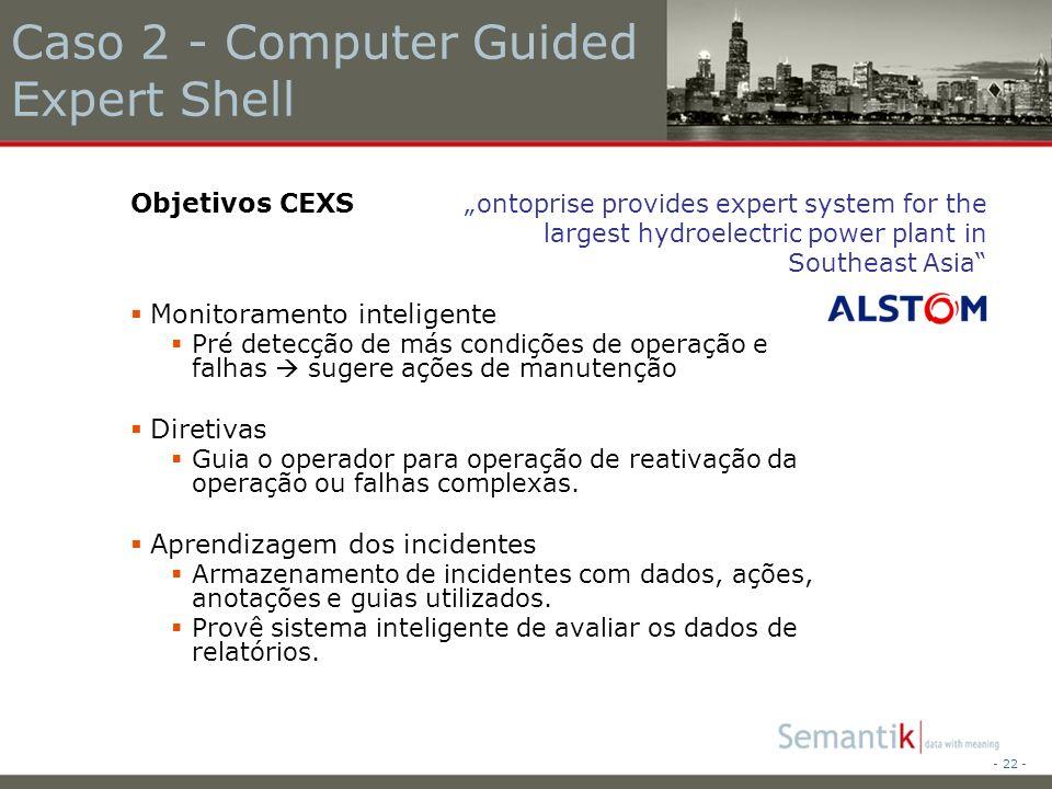 - 22 - Objetivos CEXS Monitoramento inteligente Pré detecção de más condições de operação e falhas sugere ações de manutenção Diretivas Guia o operador para operação de reativação da operação ou falhas complexas.