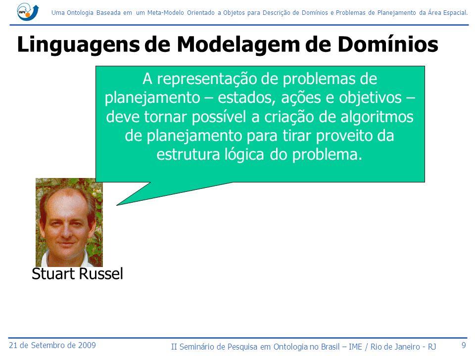 21 de Setembro de 2009 Uma Ontologia Baseada em um Meta-Modelo Orientado a Objetos para Descrição de Domínios e Problemas de Planejamento da Área Espacial.