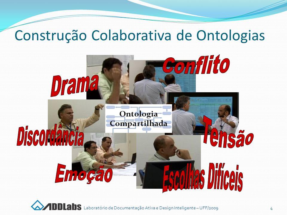 Ontologia Compartilhada 4Laboratório de Documentação Ativa e Design Inteligente – UFF/2009 Construção Colaborativa de Ontologias