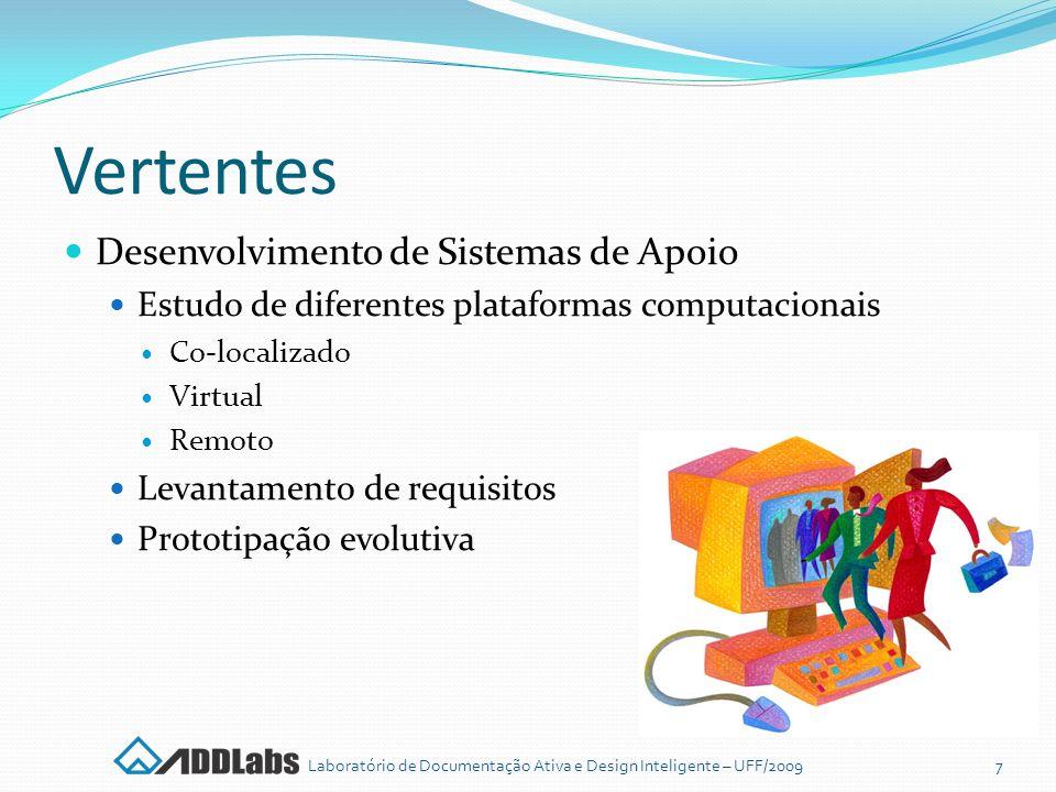 Vertentes Desenvolvimento de Sistemas de Apoio Estudo de diferentes plataformas computacionais Co-localizado Virtual Remoto Levantamento de requisitos
