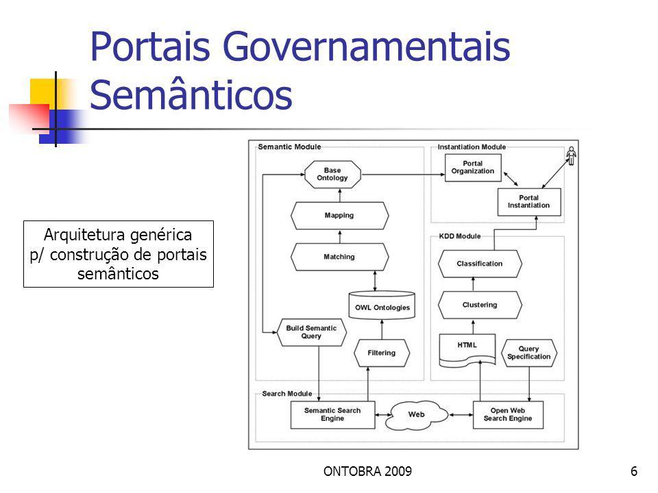 ONTOBRA 20096 Portais Governamentais Semânticos Arquitetura genérica p/ construção de portais semânticos