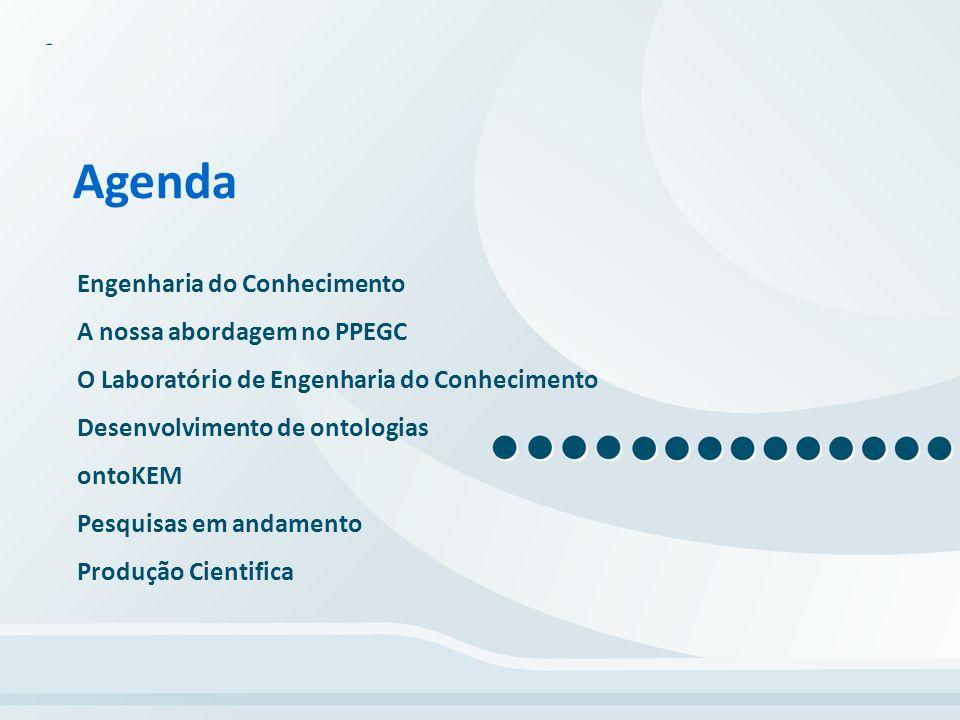 II Seminário de Pesquisa em Ontologias no Brasil Laboratório de Engenharia do Conhecimento Agenda Engenharia do Conhecimento A nossa abordagem no PPEG