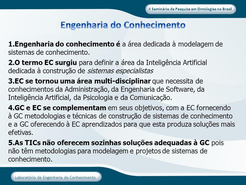 II Seminário de Pesquisa em Ontologias no Brasil Laboratório de Engenharia do Conhecimento 1.Engenharia do conhecimento é a área dedicada à modelagem