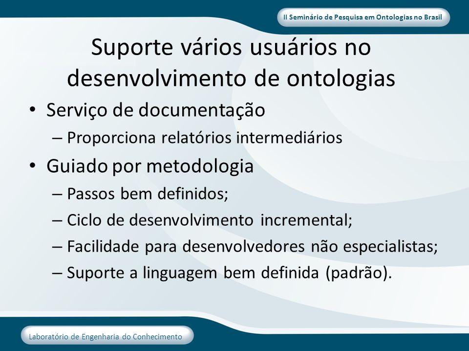 II Seminário de Pesquisa em Ontologias no Brasil Laboratório de Engenharia do Conhecimento Suporte vários usuários no desenvolvimento de ontologias Se