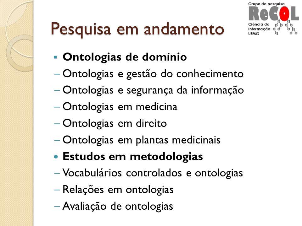 Pesquisa em andamento Ontologias de domínio Ontologias e gestão do conhecimento Ontologias e segurança da informação Ontologias em medicina Ontologias