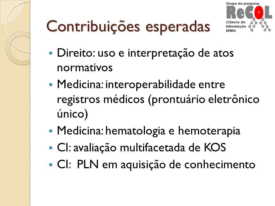 Contribuições esperadas Direito: uso e interpretação de atos normativos Medicina: interoperabilidade entre registros médicos (prontuário eletrônico ún