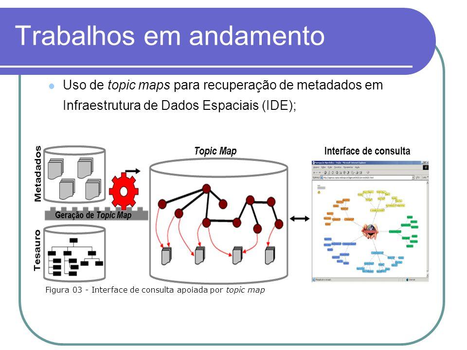 Trabalhos em andamento Uso de topic maps para recuperação de metadados em Infraestrutura de Dados Espaciais (IDE); Figura 03 - Interface de consulta apoiada por topic map