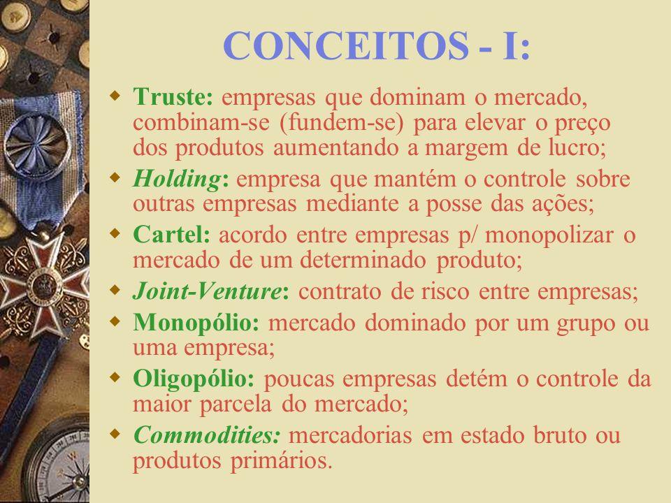 CONCEITOS - I: Truste: empresas que dominam o mercado, combinam-se (fundem-se) para elevar o preço dos produtos aumentando a margem de lucro; Holding: