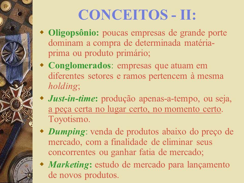 CONCEITOS - II: Oligopsônio: poucas empresas de grande porte dominam a compra de determinada matéria- prima ou produto primário; Conglomerados: empres