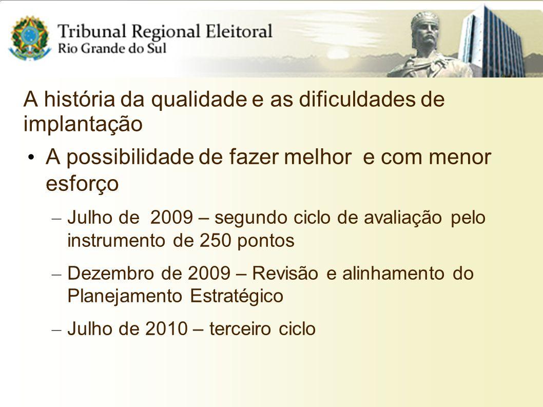 A história da qualidade e as dificuldades de implantação A possibilidade de fazer melhor e com menor esforço – Julho de 2009 – segundo ciclo de avalia