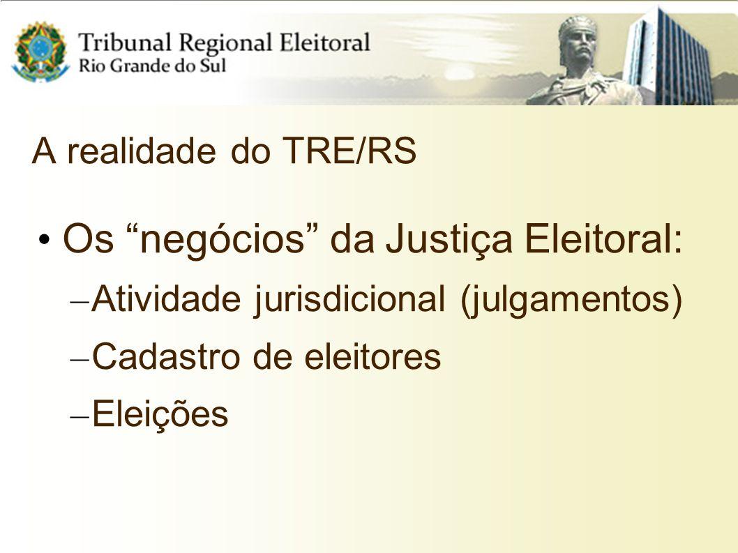 A realidade do TRE/RS Os negócios da Justiça Eleitoral: – Atividade jurisdicional (julgamentos) – Cadastro de eleitores – Eleições