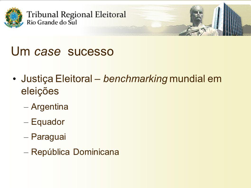 Um case sucesso Justiça Eleitoral – benchmarking mundial em eleições – Argentina – Equador – Paraguai – República Dominicana