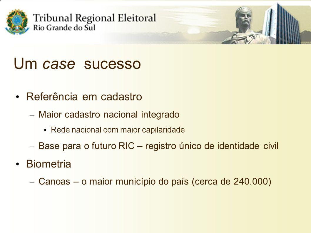 Um case sucesso Referência em cadastro – Maior cadastro nacional integrado Rede nacional com maior capilaridade – Base para o futuro RIC – registro ún