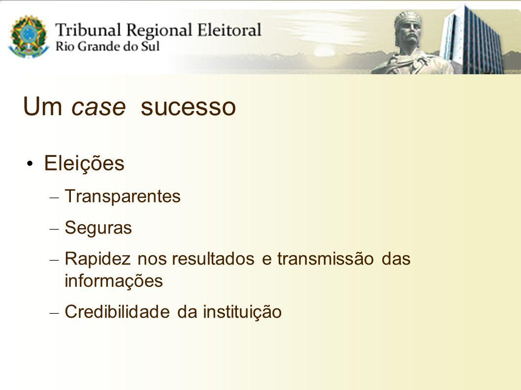 Um case sucesso Eleições – Transparentes – Seguras – Rapidez nos resultados e transmissão das informações – Credibilidade da instituição