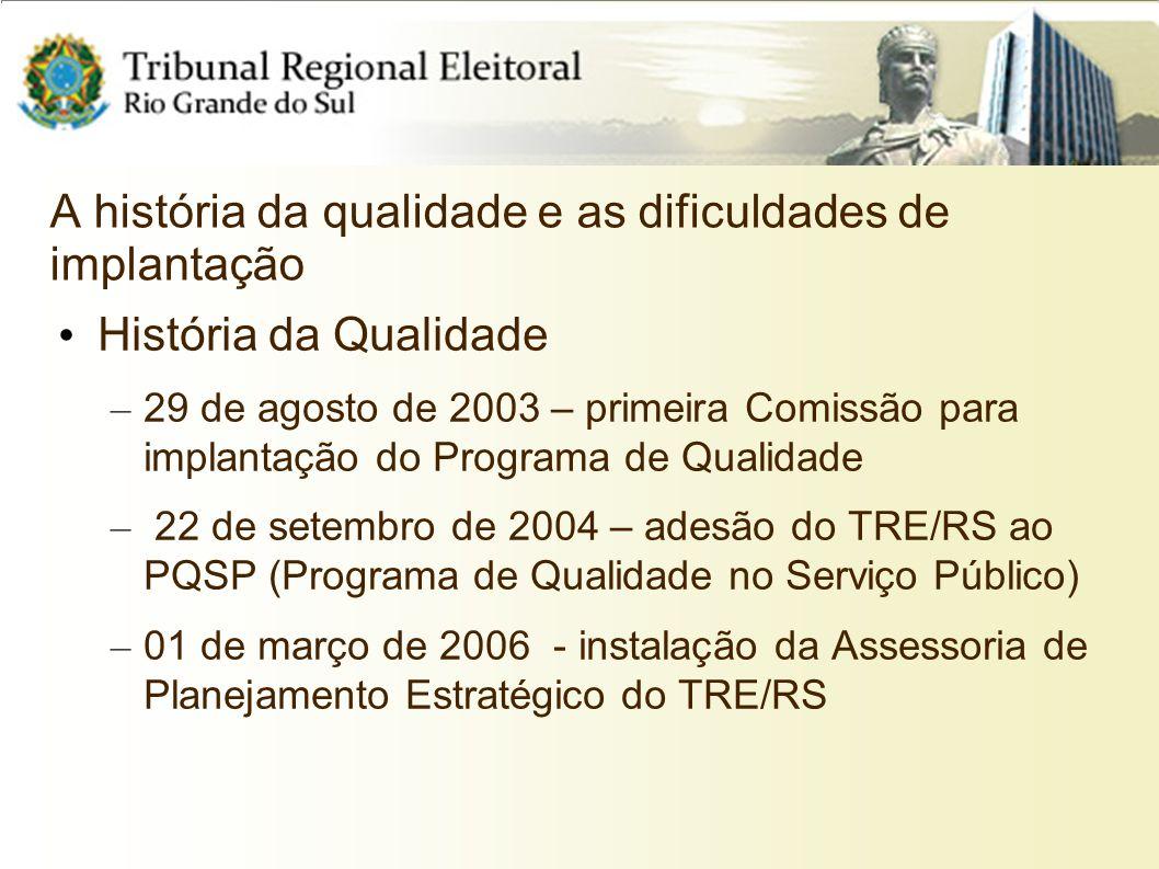 A história da qualidade e as dificuldades de implantação História da Qualidade – 29 de agosto de 2003 – primeira Comissão para implantação do Programa