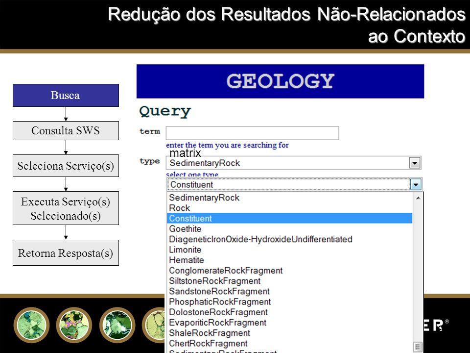 9 Marília T. de Mello matrix Seleciona Serviço(s) Consulta SWS Busca Retorna Resposta(s) Executa Serviço(s) Selecionado(s) Redução dos Resultados Não-