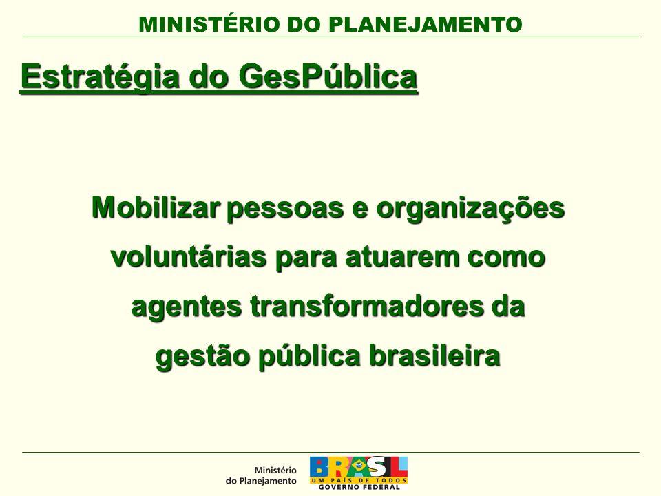 MINISTÉRIO DO PLANEJAMENTO Estratégia do GesPública Mobilizar pessoas e organizações voluntárias para atuarem como agentes transformadores da gestão pública brasileira