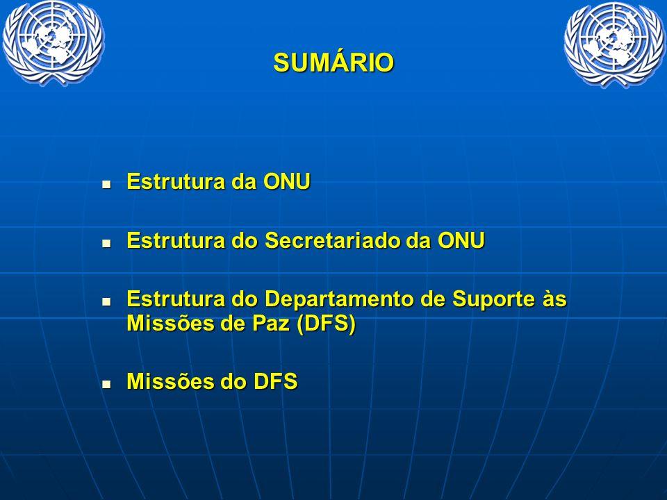 SUMÁRIO Estrutura da ONU Estrutura da ONU Estrutura do Secretariado da ONU Estrutura do Secretariado da ONU Estrutura do Departamento de Suporte às Mi