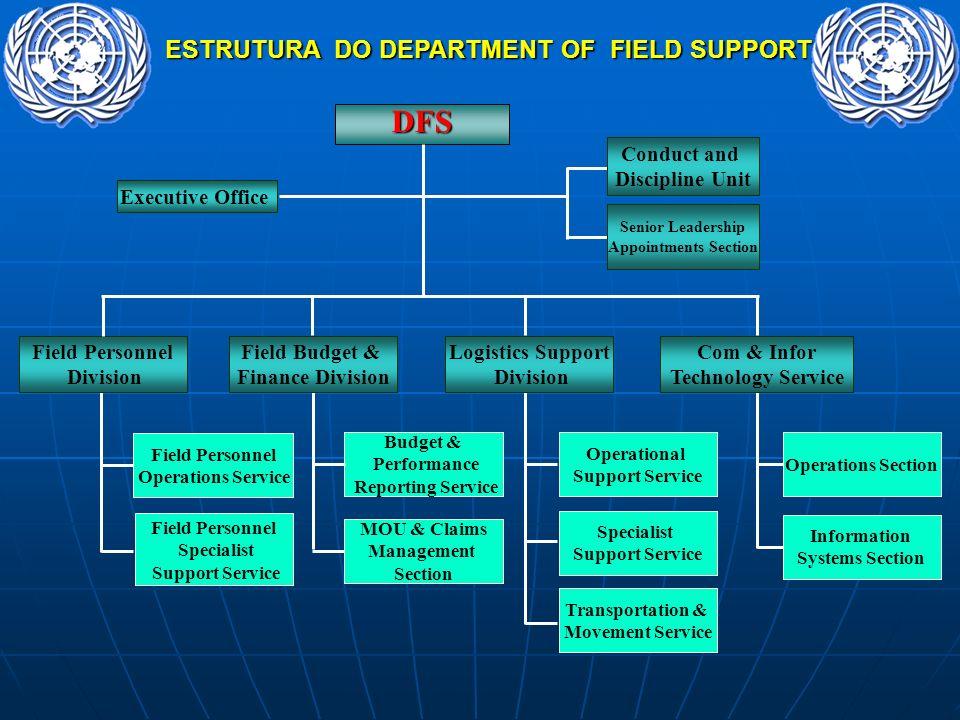 MISSÕES DO DFS Prover apoio administrativo e logístico para as Missões de Paz, tanto as conduzidas pelo DPKO, Departamento de Assuntos Políticos, Departamento de Assuntos Humanitários, outros Departamentos e Escritórios que assim requeiram.