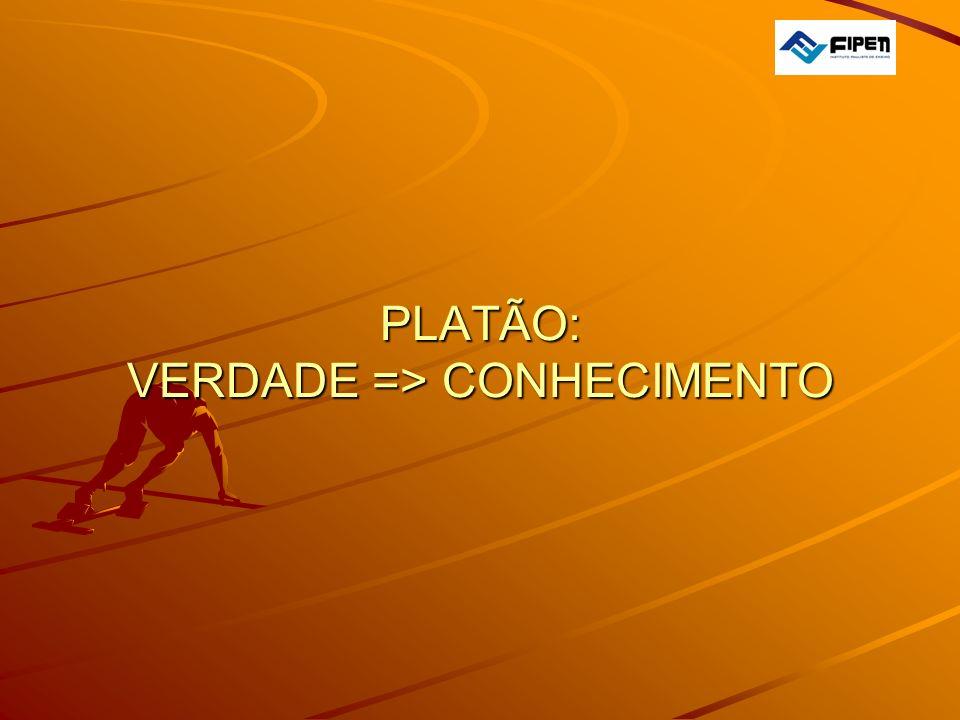 PLATÃO: VERDADE => CONHECIMENTO PLATÃO: VERDADE => CONHECIMENTO