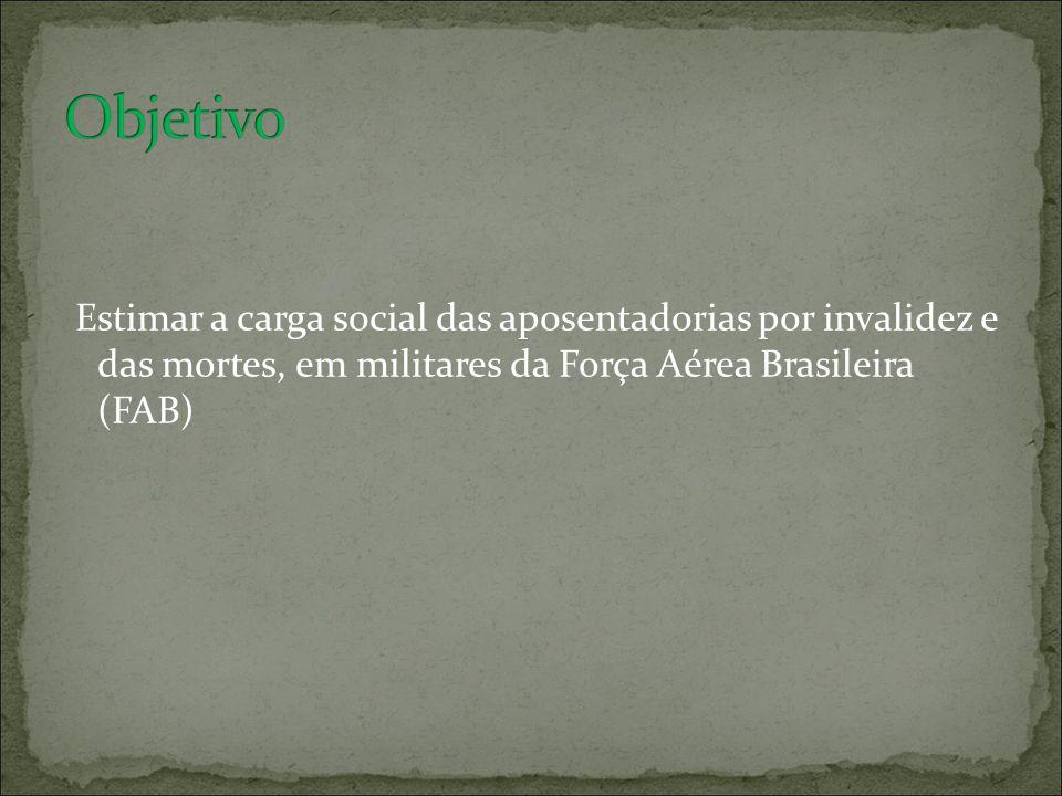 Estimar a carga social das aposentadorias por invalidez e das mortes, em militares da Força Aérea Brasileira (FAB)