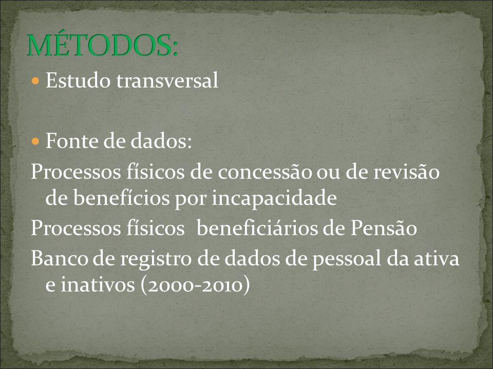 Estudo transversal Fonte de dados: Processos físicos de concessão ou de revisão de benefícios por incapacidade Processos físicos beneficiários de Pens