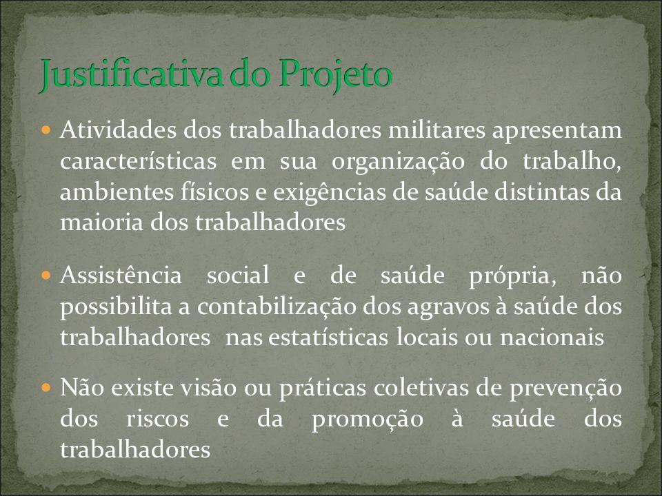 Os militares da For ç a A é rea do Brasil estão vivendo mais a cada ano.