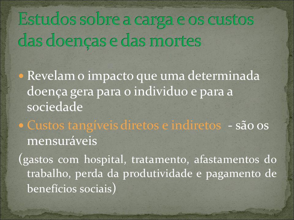 Revelam o impacto que uma determinada doença gera para o individuo e para a sociedade Custos tangíveis diretos e indiretos - são os mensuráveis ( gast